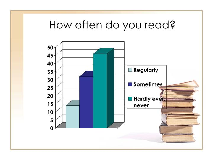 How often do you read?