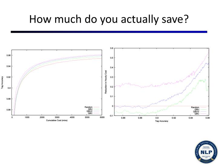 How much do you actually save?
