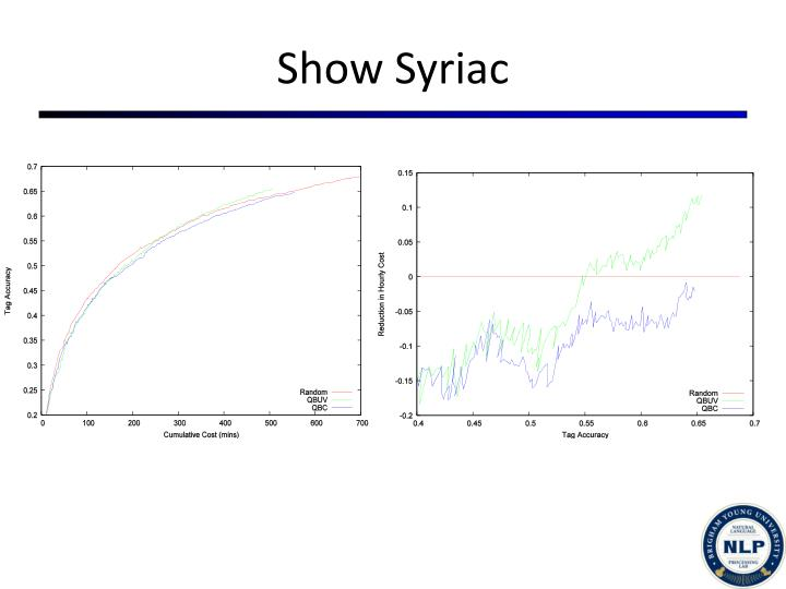 Show Syriac