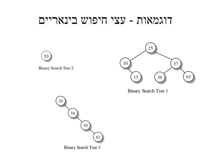 דוגמאות - עצי חיפוש בינאריים