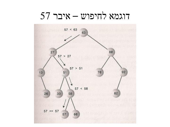 דוגמא לחיפוש – איבר 57