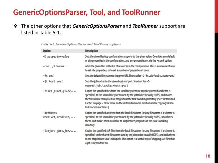 GenericOptionsParser
