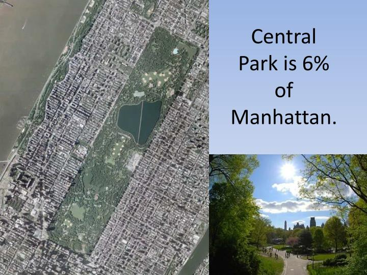 Central Park is 6% of Manhattan.