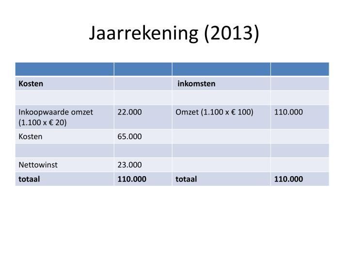Jaarrekening (2013)