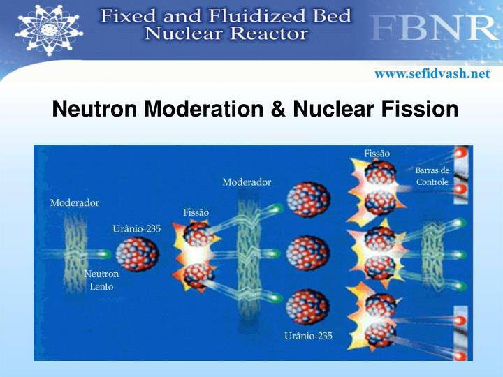 Neutron Moderation & Nuclear Fission