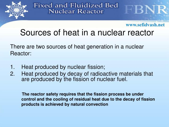 Sources of heat in a nuclear reactor