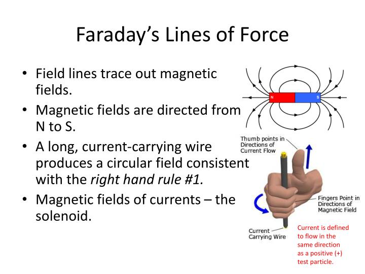 Faraday's Lines of Force