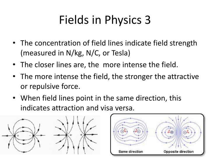Fields in Physics