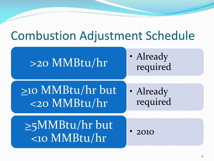 Combustion Adjustment Schedule