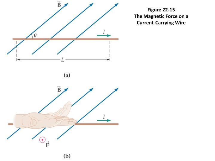 Figure 22-15