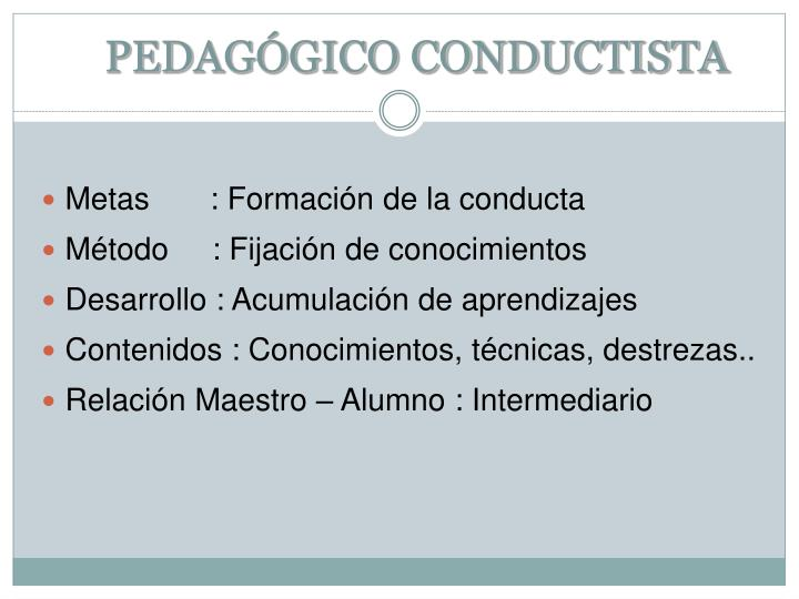 PEDAGÓGICO CONDUCTISTA