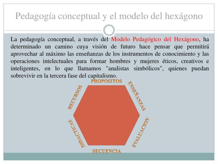 Pedagogía conceptual y el modelo del hexágono