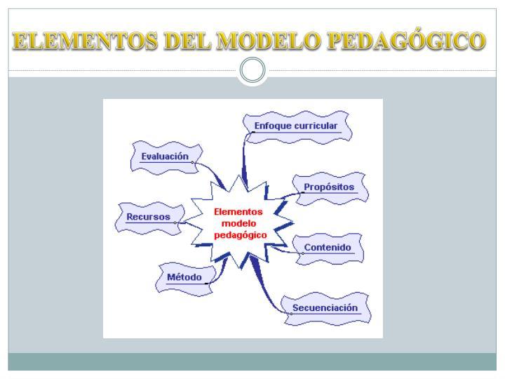 ELEMENTOS DEL MODELO PEDAGÓGICO