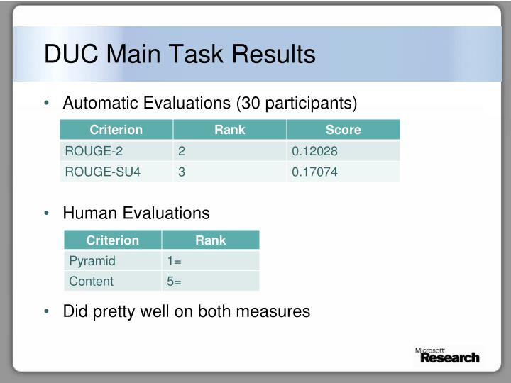 DUC Main Task Results