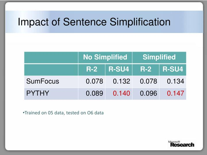 Impact of Sentence Simplification