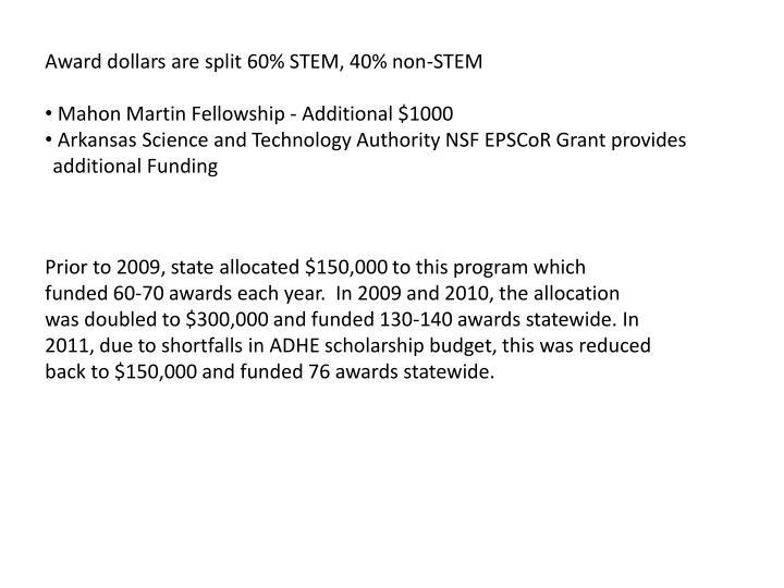 Award dollars are split 60% STEM, 40% non-STEM