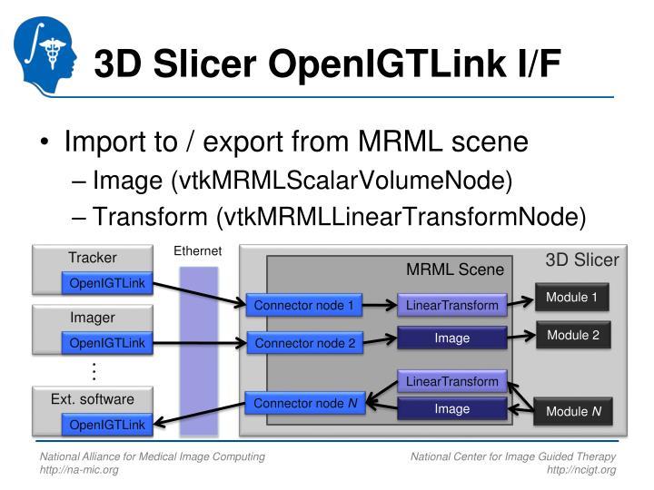 3D Slicer OpenIGTLink I/F