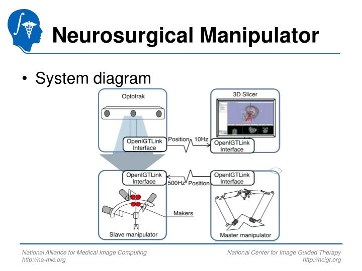 Neurosurgical Manipulator