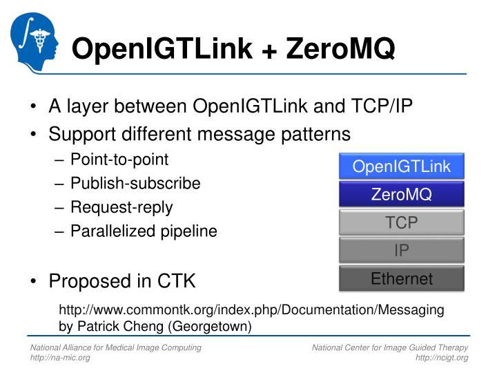 OpenIGTLink + ZeroMQ