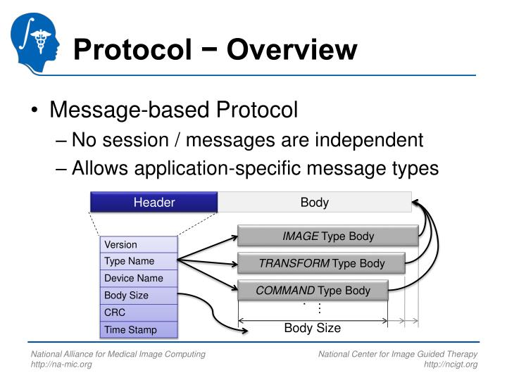 Protocol − Overview