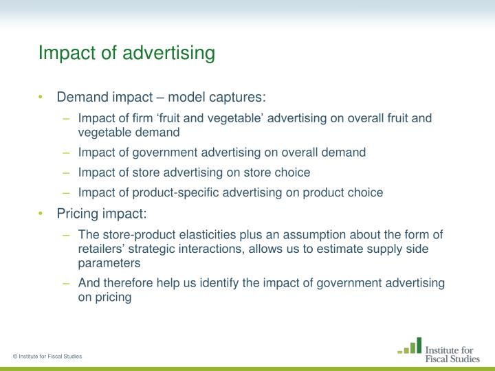 Effects of advertising on teen body image