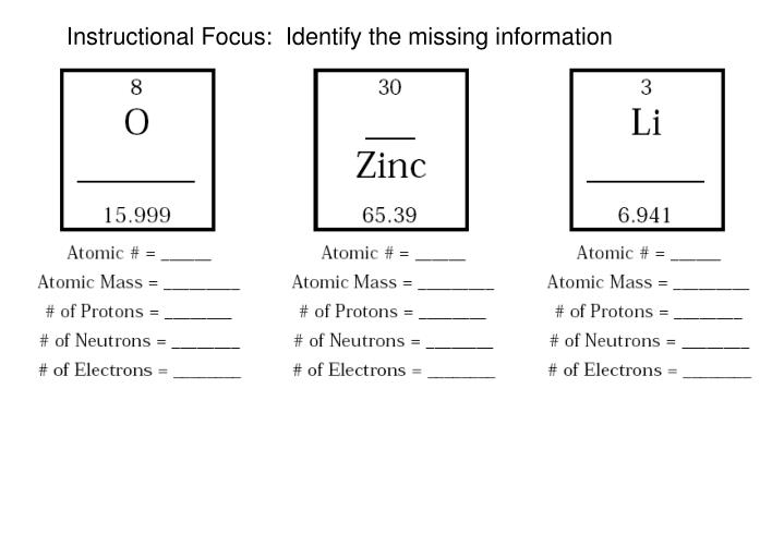 Instructional Focus:  Identify the missing information