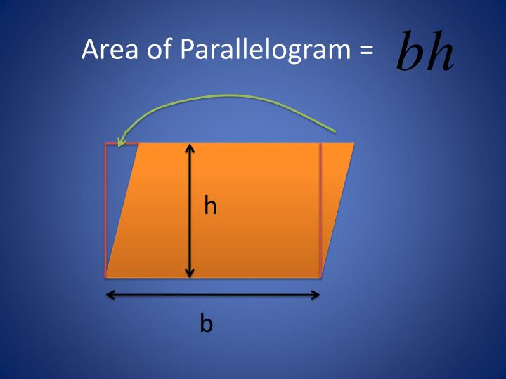 Area of Parallelogram =