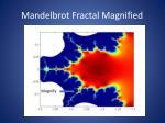 mandelbrot fractal magnified