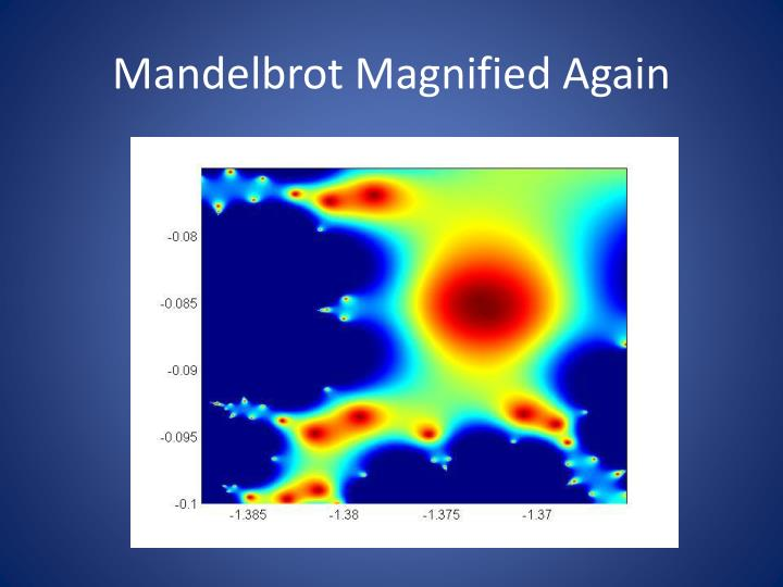 Mandelbrot Magnified Again