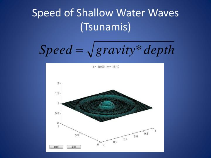 Speed of Shallow Water Waves
