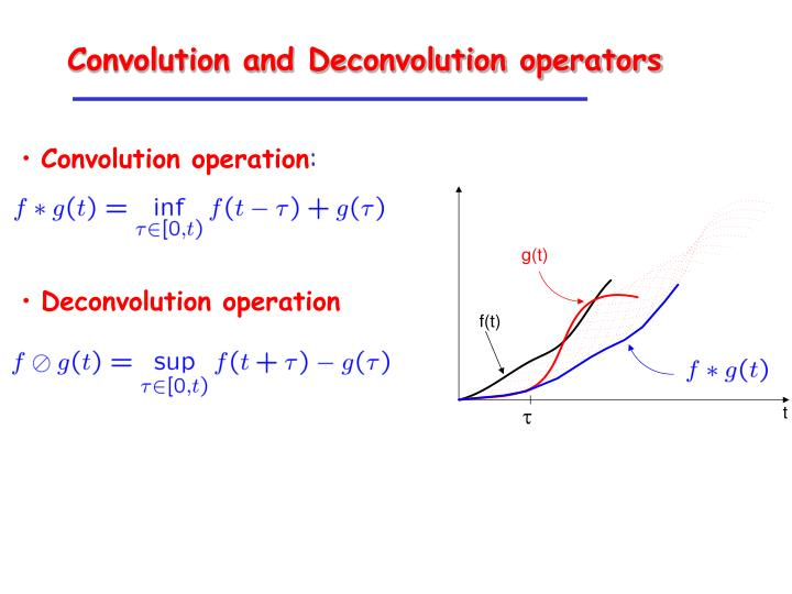 Convolution and Deconvolution operators