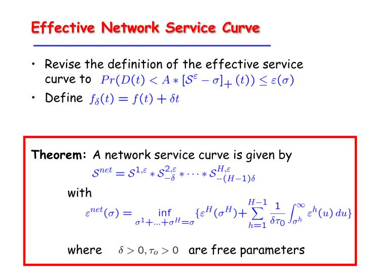 Effective Network Service Curve