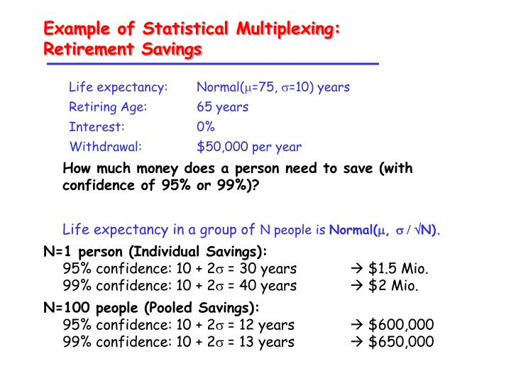 Example of Statistical Multiplexing: