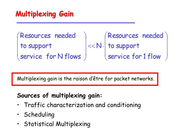 Multiplexing Gain