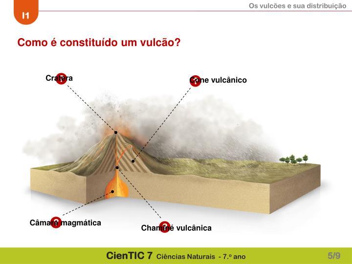 Como é constituído um vulcão?
