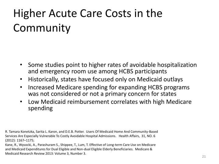 Higher Acute Care Costs in the Community