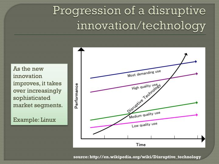 Progression of a disruptive innovation/technology