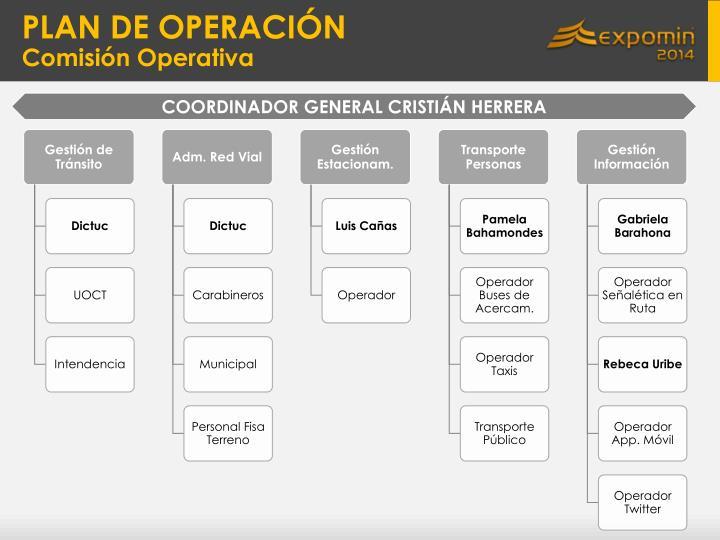 PLAN DE OPERACIÓN