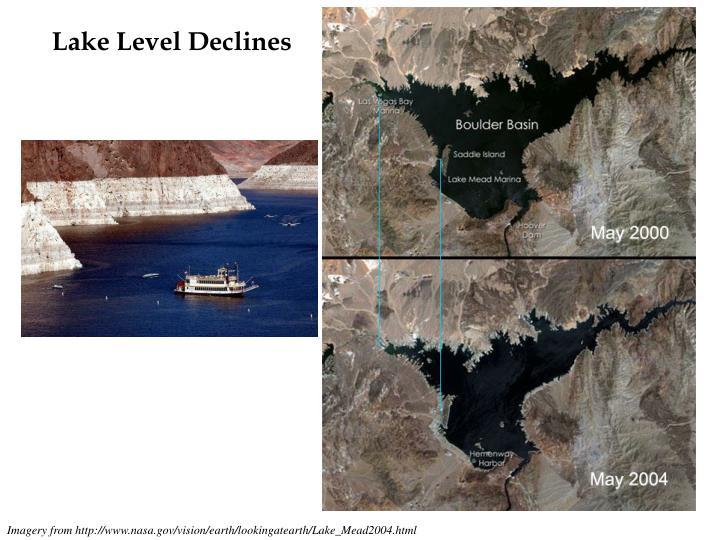 Lake Level Declines