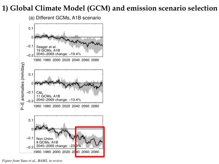 1) Global Climate Model (GCM) and emission scenario selection