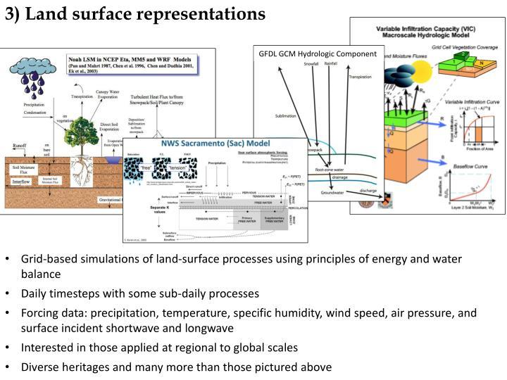 3) Land surface representations