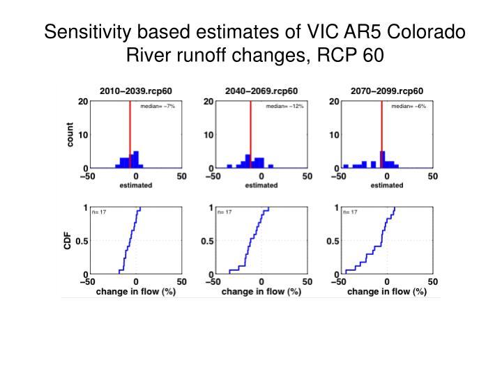 Sensitivity based estimates of VIC AR5 Colorado River runoff changes, RCP 60