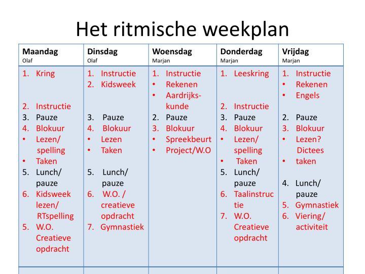 Het ritmische weekplan