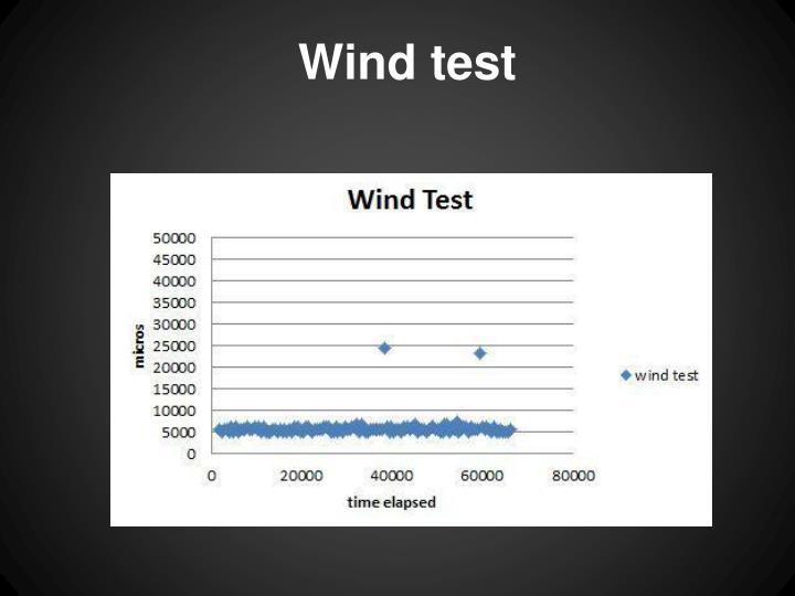 Wind test