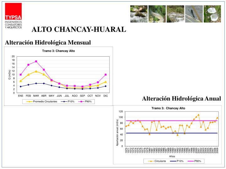 ALTO CHANCAY-HUARAL