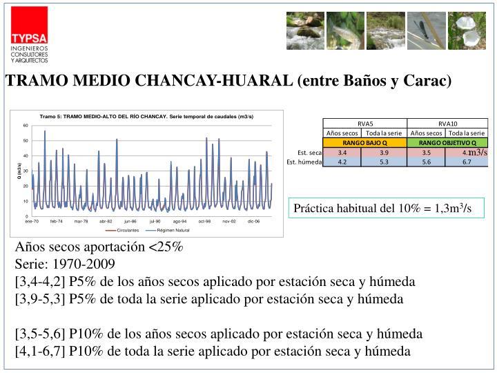 TRAMO MEDIO CHANCAY-HUARAL (entre Baños y