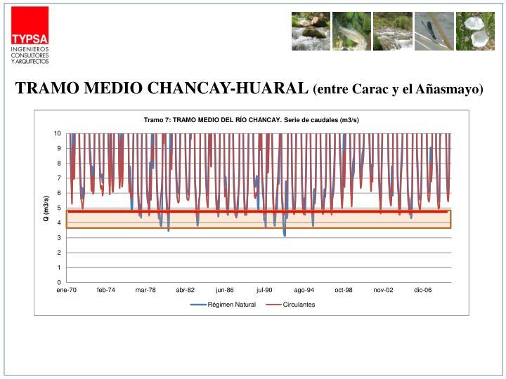 TRAMO MEDIO CHANCAY-HUARAL