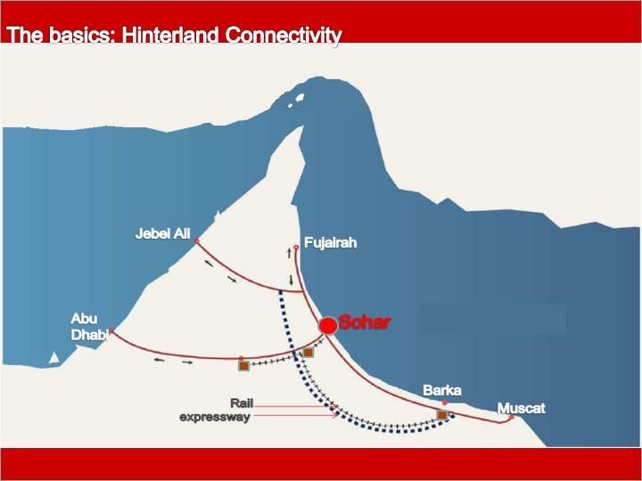 The basics: Hinterland Connectivity