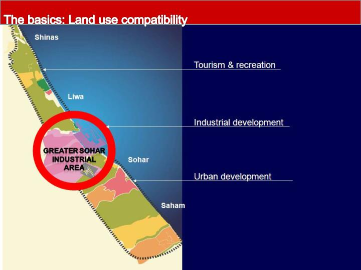 The basics: Land use compatibility