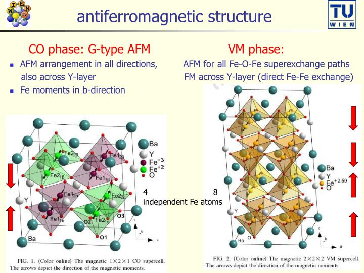 antiferromagnetic structure